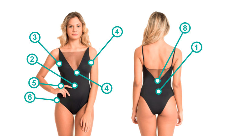 Body-Tule Tabela de Tamanhos
